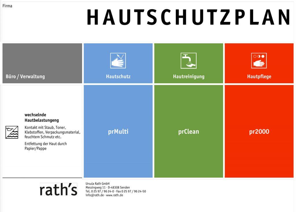 raths_HAUTSCHUTZPLAN_Buero
