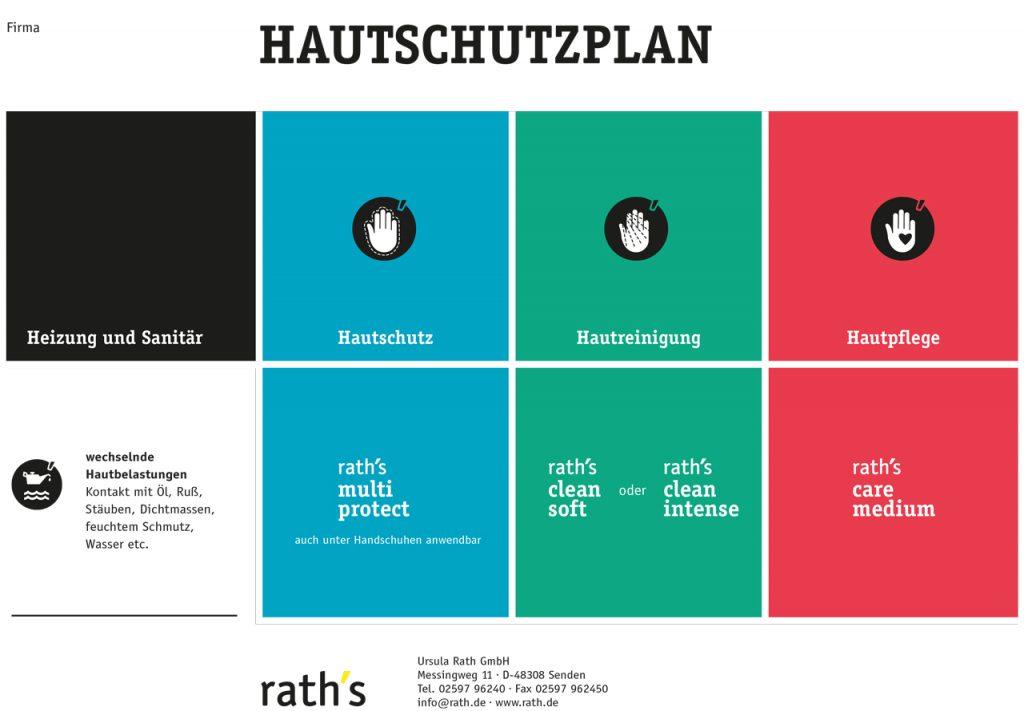 raths_HAUTSCHUTZPLAN_Sanitaer